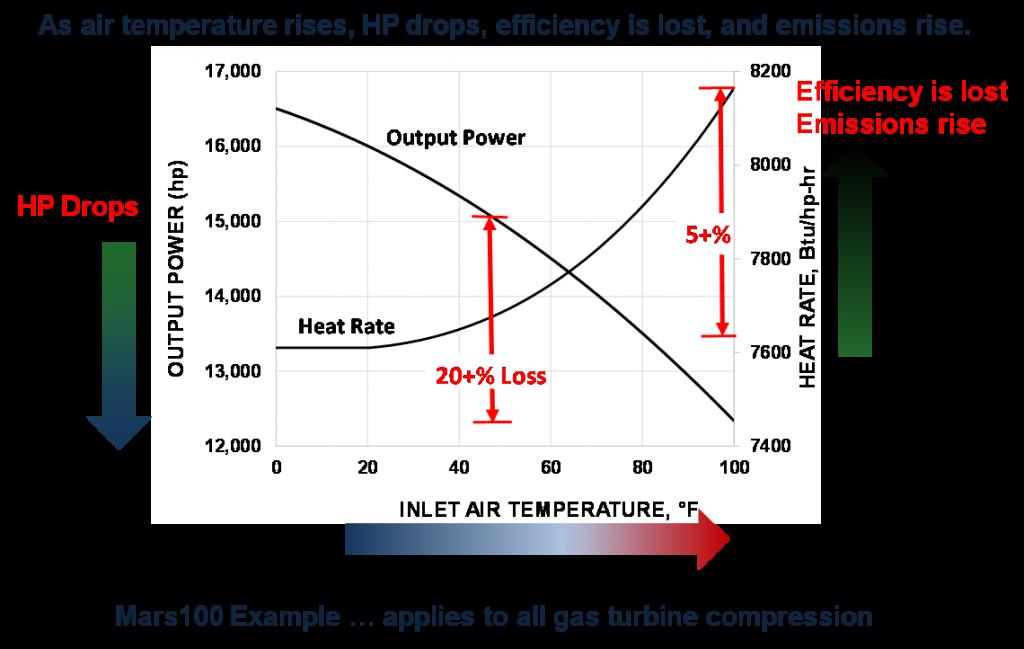 performance-chart